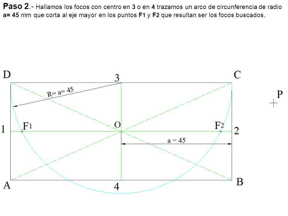 Paso 3.- P ara hallar las tangentes trazamos una circunferencia focal de centro F 1 y radio 2a=90 mm, y trazamos otra de centro P y que pase por el otro foco F 2, que se cortan en los puntos M y N.