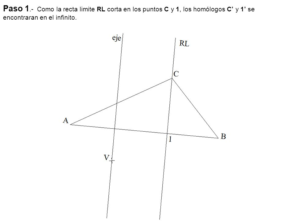 Paso 2.- Unimos el vértice V con el punto 1 y por la intersección del lado AB con el eje trazamos una paralela a V-1, unimos A con V y obtenemos el punto A' homólogo del A.