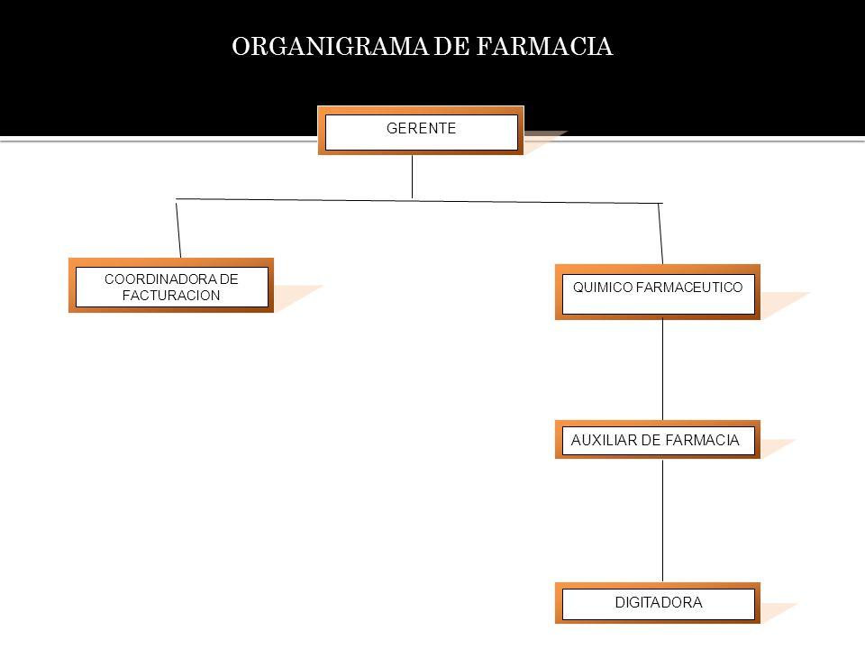 DIGITADORA AUXILIAR DE FARMACIA QUIMICO FARMACEUTICO COORDINADORA DE FACTURACION GERENTE ORGANIGRAMA DE FARMACIA