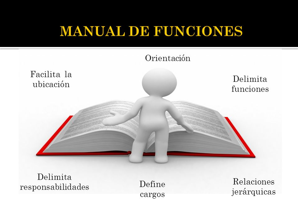 Facilita la ubicación Orientación Delimita funciones Delimita responsabilidades Define cargos Relaciones jerárquicas
