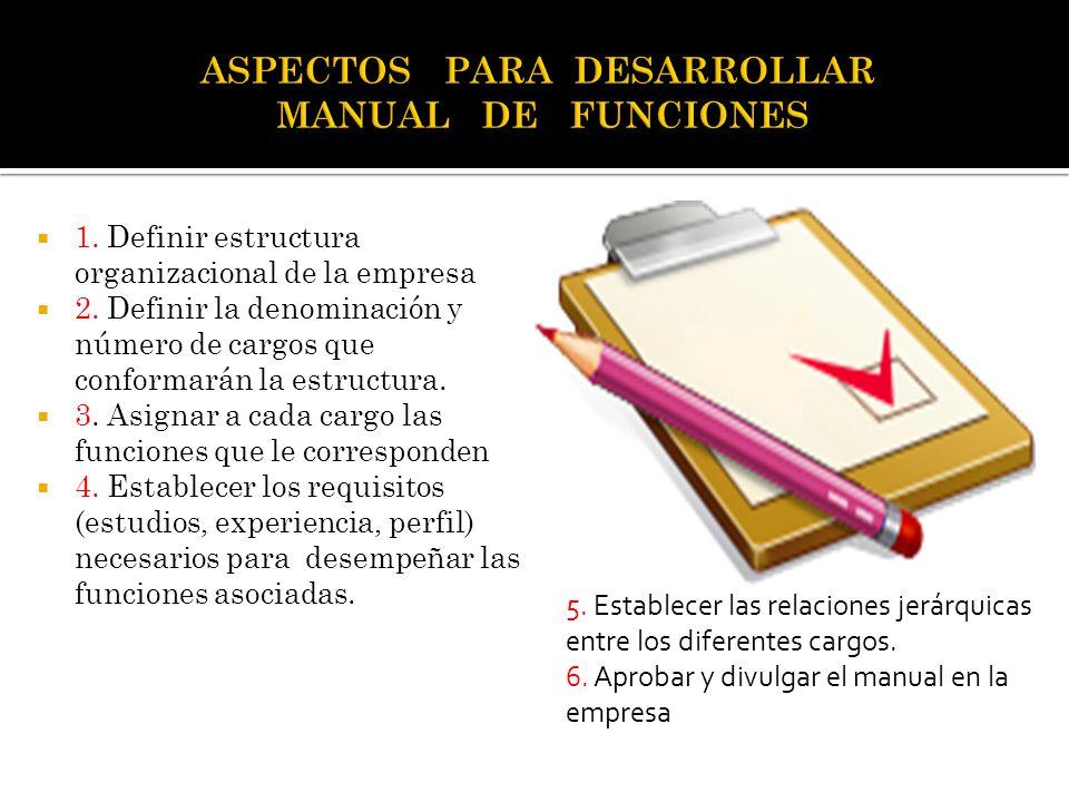  1. Definir estructura organizacional de la empresa  2. Definir la denominación y número de cargos que conformarán la estructura.  3. Asignar a cad