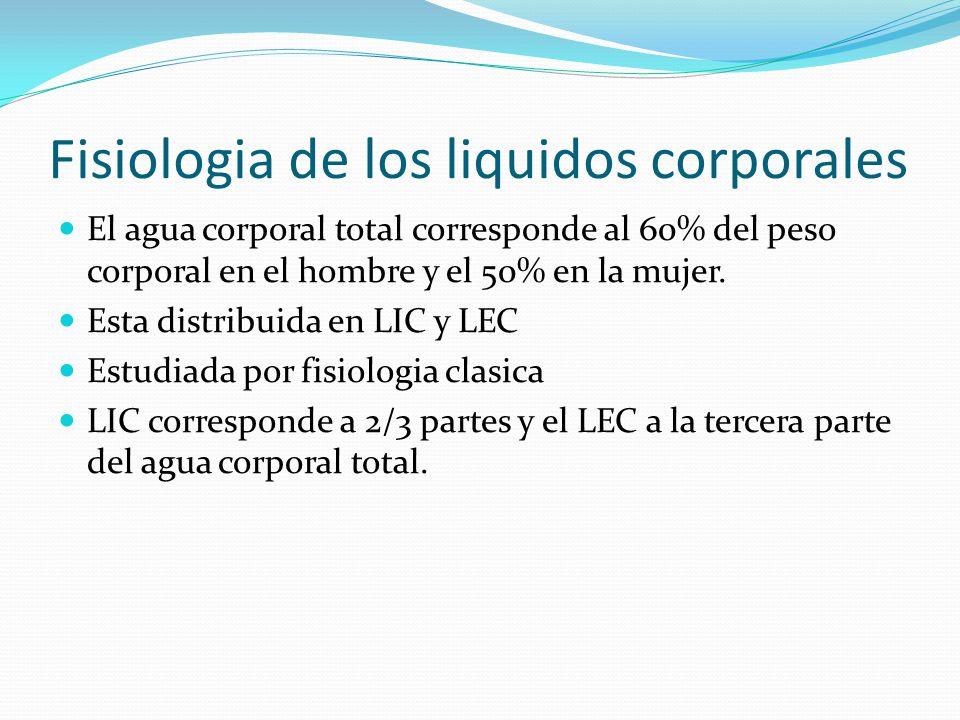 Fisiologia de los liquidos corporales El agua corporal total corresponde al 60% del peso corporal en el hombre y el 50% en la mujer. Esta distribuida