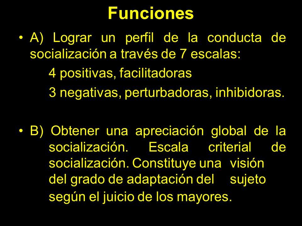 Funciones A) Lograr un perfil de la conducta de socialización a través de 7 escalas: 4 positivas, facilitadoras 3 negativas, perturbadoras, inhibidora