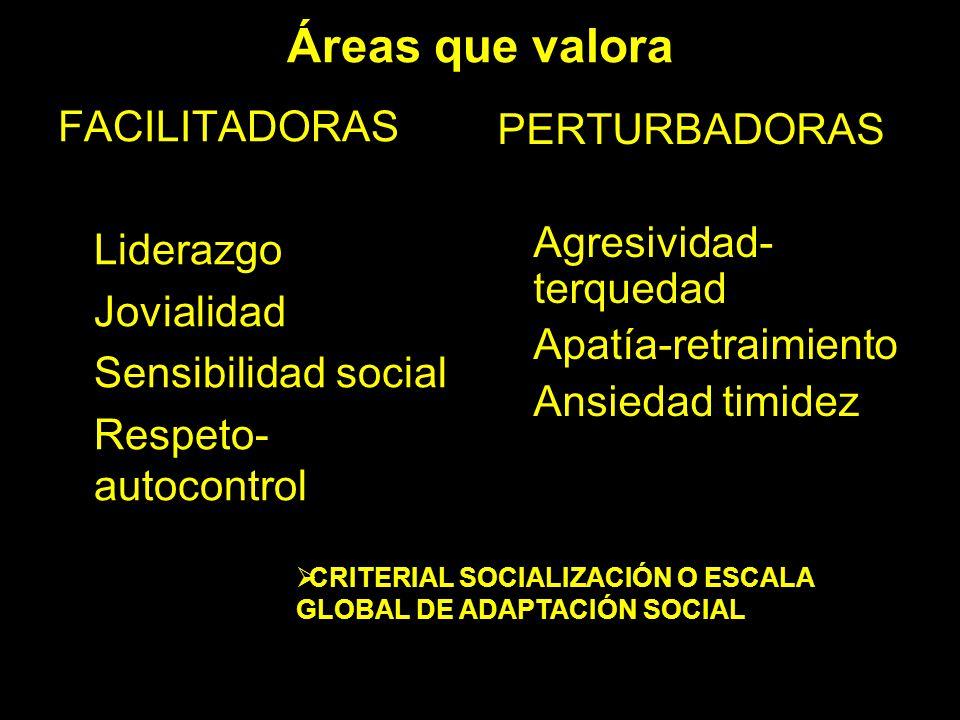 Áreas que valora FACILITADORAS  Liderazgo  Jovialidad  Sensibilidad social  Respeto- autocontrol PERTURBADORAS  Agresividad- terquedad  Apatía-r