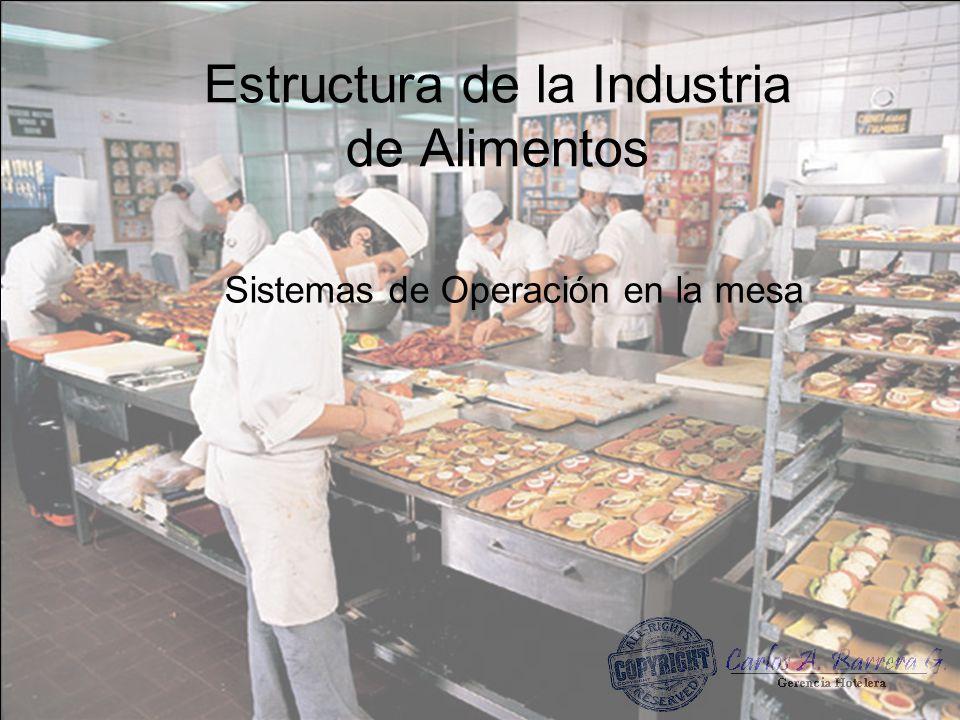Estructura de la Industria de Alimentos Sistemas de Operación en la mesa