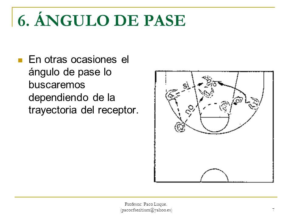 Profesor: Paco Luque.(pacocfseritium@yahoo.es) 38 5.4 CAMBIO DE MANO POR DETRÁS DE LA ESPALDA.