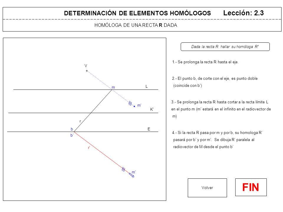 HOMÓLOGA DE UNA RECTA R' DADA Lección: 2.4 1.- Se prolonga la recta R' hasta el eje Volver FIN DETERMINACIÓN DE ELEMENTOS HOMÓLOGOS V L K E r' r m' m 2.- El punto b', de corte con el eje, es punto doble (coincide con b) Dada laq recta R' hallar su homóloga R 3.- Se determina el punto m' donde R' corte a su recta límite K' (m estará en el infinito del radiovector de m') 4.- Si la recta R' pasa por m' y por b', su homologa R pasará por b y por m.