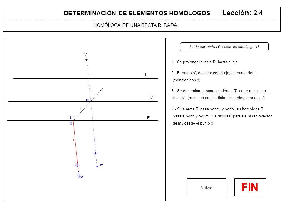 DETERMINACION DE LA RECTA LÍMITE K' Lección: 3.1 1.- Se traza una recta r cualquiera que corte al eje y a la recta límite L Volver FIN DETERMINACIÓN DE ELEMENTOS DE LA HOMOLOGÍA V L K E r r m m 2.- El punto b, de corte con el eje, es punto doble (coincide con b') Dados el eje, el vértice y la recta límite L, determinar la recta límite K' 3.- El punto m, de corte con L, tiene su homólogo en el infinito (m' estará en el infinito del radiovector de m) 4.- Se dibuja por b' la recta r', paralela al radiovector de m b b' 5.- Se determina n, punto del infinito de r n 6.- Se dibuja el radiovector de n (paralela a r desde V), en el cual deberá estar n', cuando se corte con r'.
