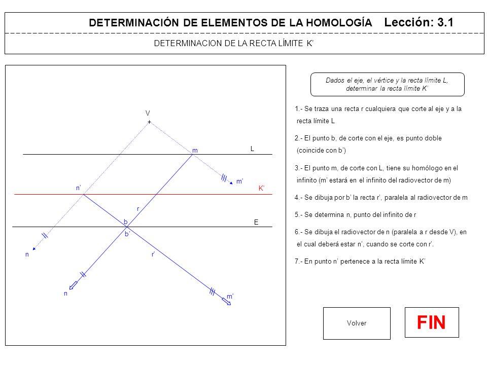 DETERMINACION DE LA RECTA LÍMITE L Lección: 3.2 1.- Se traza una recta r' cualquiera que corte al eje y a la recta límite K' Volver FIN V L K E r r m m 2.- El punto b', de corte con el eje, es punto doble (coincide con b) Dados el eje, el vértice y la recta límite K', determinar la recta límite L 3.- El punto n', de corte con K', tiene su homólogo en el infinito (n estará en el infinito del radiovector de n') 4.- Se dibuja por b la recta r, paralela al radiovector de n' b b' 5.- Se determina m', punto del infinito de r' n 6.- Se dibuja el radiovector de m' (paralela a r' desde V), en el cual deberá estar m, cuando se corte con r.
