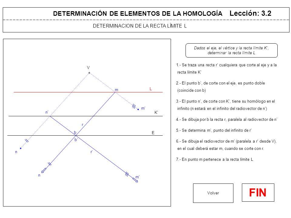 DETERMINACION DE LA RECTA LÍMITE L Lección: 3.2 1.- Se traza una recta r' cualquiera que corte al eje y a la recta límite K' Volver FIN V L K' E r r'