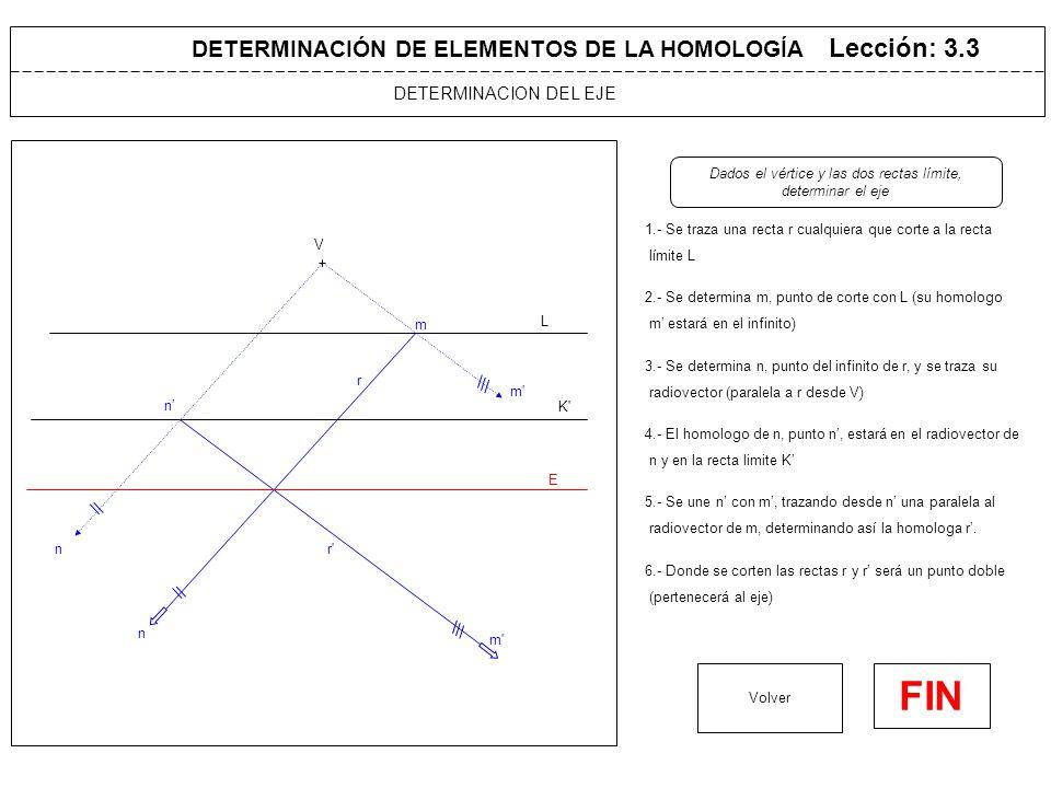 DETERMINACION DEL EJE Lección: 3.3 1.- Se traza una recta r cualquiera que corte a la recta límite L Volver FIN V L K E r r m m 2.- Se determina m, punto de corte con L (su homologo m' estará en el infinito) Dados el vértice y las dos rectas límite, determinar el eje 4.- El homologo de n, punto n', estará en el radiovector de n y en la recta limite K' 5.- Se une n' con m', trazando desde n' una paralela al radiovector de m, determinando así la homologa r'.
