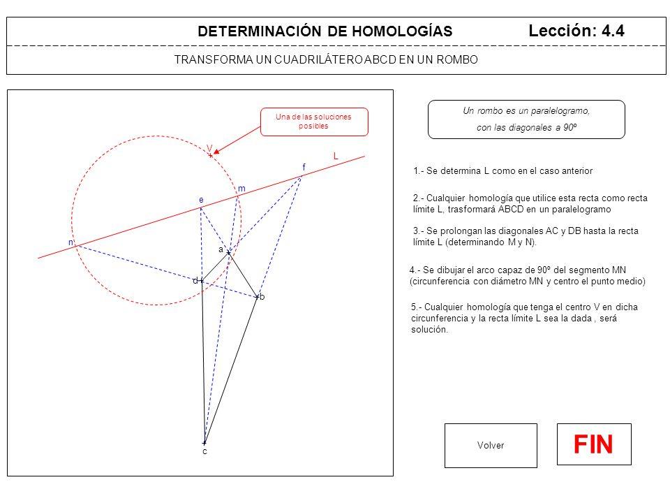 TRANSFORMA UN CUADRILÁTERO ABCD EN UN CUADRADO Lección: 4.5 1.- Se determina L como en el caso anterior Volver FIN DETERMINACIÓN DE HOMOLOGÍAS L 2.- Cualquier homología que utilice esta recta como recta límite L, trasformará ABCD en un paralelogramo Un cuadrado es un paralelogramo, con los lados contiguos a 90º y con las diagonales a 90º a b c d e f 4.- Cualquier homología que tenga el centro V en uno de los dos puntos comunes a ambos círculos y la recta límite L sea la dada, será solución.