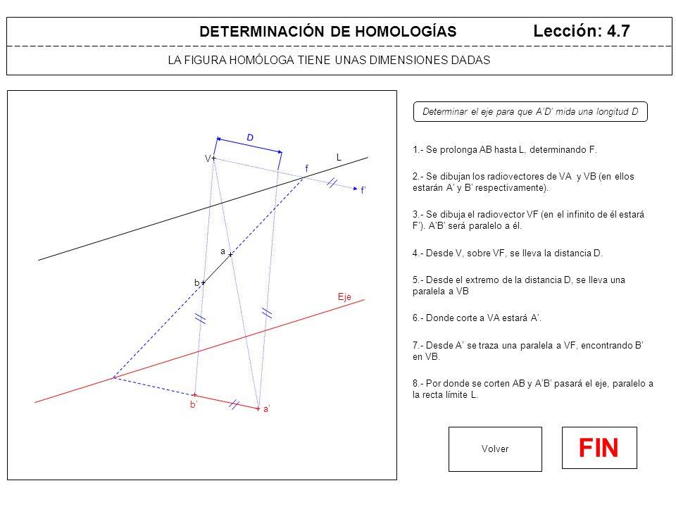 TRANSFORMA UN CUADRILÁTERO ABCD EN UN CUADRADO DE LADO D Ejemplo: 1 1.- Se prolongan AB y CD para determinar E, y se prolongan AD y BC para determinar F.