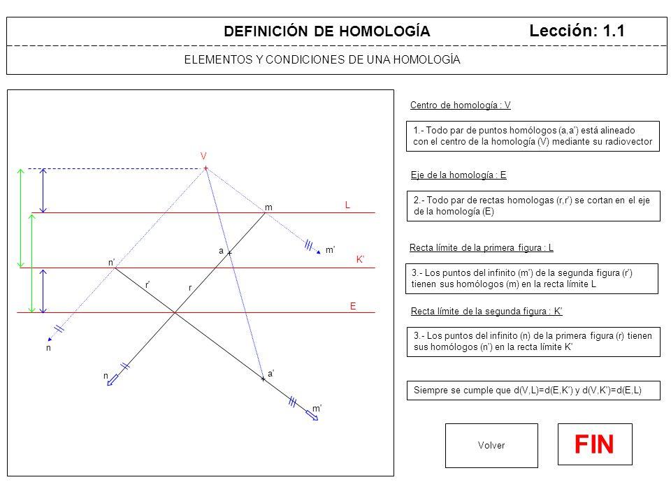 ELEMENTOS Y CONDICIONES DE UNA HOMOLOGÍA Lección: 1.1 1.- Todo par de puntos homólogos (a,a ) está alineado con el centro de la homología (V) mediante su radiovector Volver FIN DEFINICIÓN DE HOMOLOGÍA V L K E r r a a Centro de homología : V 2.- Todo par de rectas homologas (r,r ) se cortan en el eje de la homología (E) Eje de la homología : E 3.- Los puntos del infinito (m ) de la segunda figura (r ) tienen sus homólogos (m) en la recta límite L Recta límite de la primera figura : L n n m m n 3.- Los puntos del infinito (n) de la primera figura (r) tienen sus homólogos (n ) en la recta límite K Recta límite de la segunda figura : K Siempre se cumple que d(V,L)=d(E,K ) y d(V,K )=d(E,L)