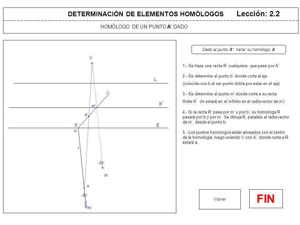 HOMÓLOGO DE UN PUNTO A' DADO Lección: 2.2 1.- Se traza una recta R' cualquiera, que pase por A' Volver FIN DETERMINACIÓN DE ELEMENTOS HOMÓLOGOS V L K'
