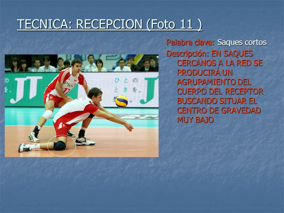 TECNICA: RECEPCION (Foto 11 ) Palabra clave: Saques cortos Descripción: EN SAQUES CERCANOS A LA RED SE PRODUCIRÁ UN AGRUPAMIENTO DEL CUERPO DEL RECEPT