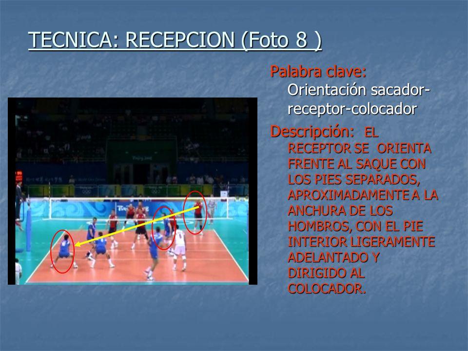TECNICA: RECEPCION (Foto 9 ) Palabra clave: Orientación sacador-receptor- colocador Descripción:EL RECEPTOR SE ORIENTA FRENTE AL SAQUE CON LOS PIES SEPARADOS, APROXIMADAMENTE A LA ANCHURA DE LOS HOMBROS, CON EL PIE INTERIOR LIGERAMENTE ADELANTADO Y DIRIGIDO AL COLOCADOR.