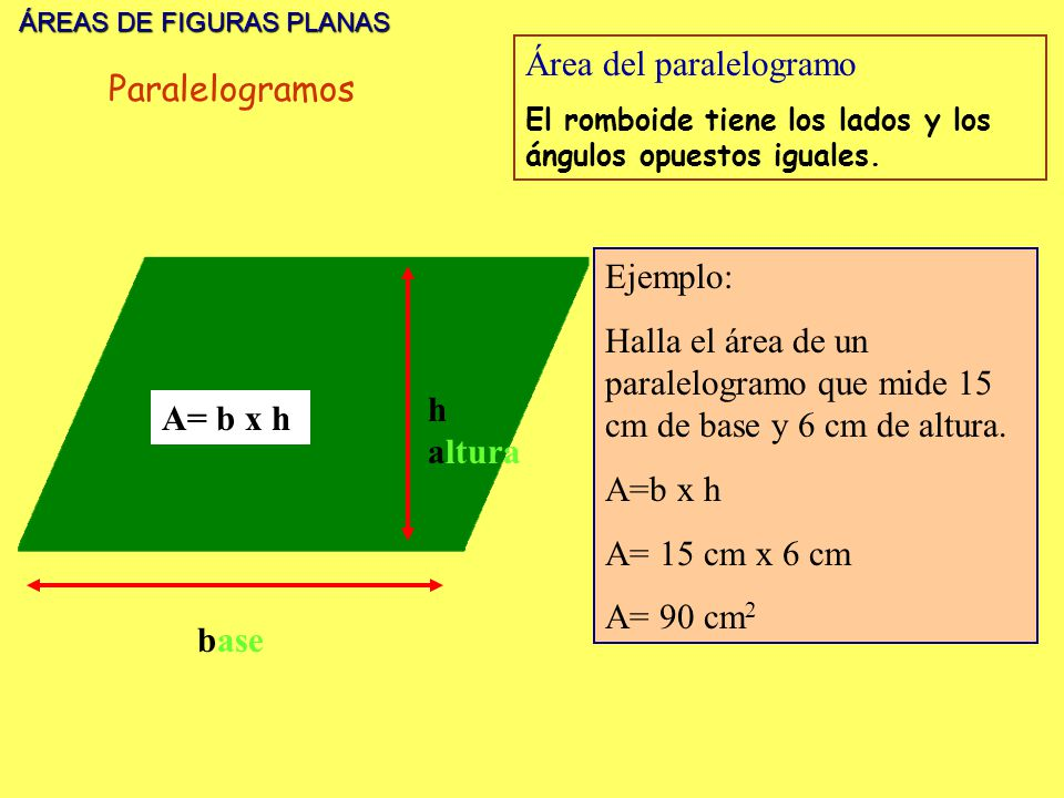 ÁREAS DE FIGURAS PLANAS ÁREAS DE FIGURAS PLANAS base h altura A= b x h Área del paralelogramo El romboide tiene los lados y los ángulos opuestos iguales.