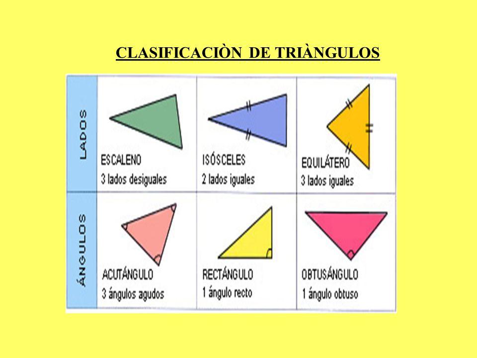 CLASIFICACIÒN DE TRIÀNGULOS
