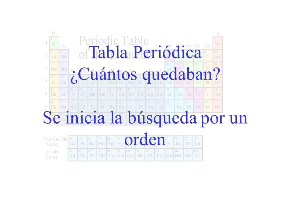 La historia de la tabla peridica moderna y periodicidad ppt tabla peridica cuntos quedaban se inicia la bsqueda por un orden urtaz Choice Image