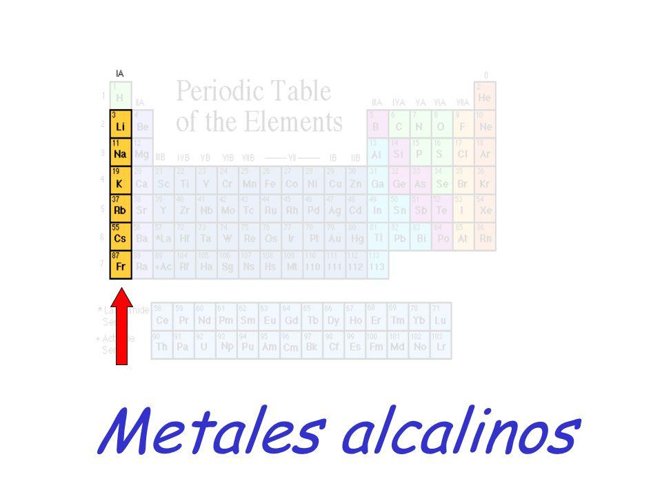 metales alcalinos tabla periodica definicion image collections metales alcalinos tabla periodica definicion image collections metales alcalinos - Metales Alcalinos Tabla Periodica Definicion