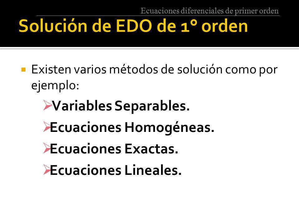 Ecuaciones diferenciales de primer orden  Existen varios métodos de solución como por ejemplo:  Variables Separables.