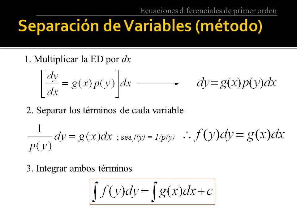 Ecuaciones diferenciales de primer orden 1.Multiplicar la ED por dx 2.