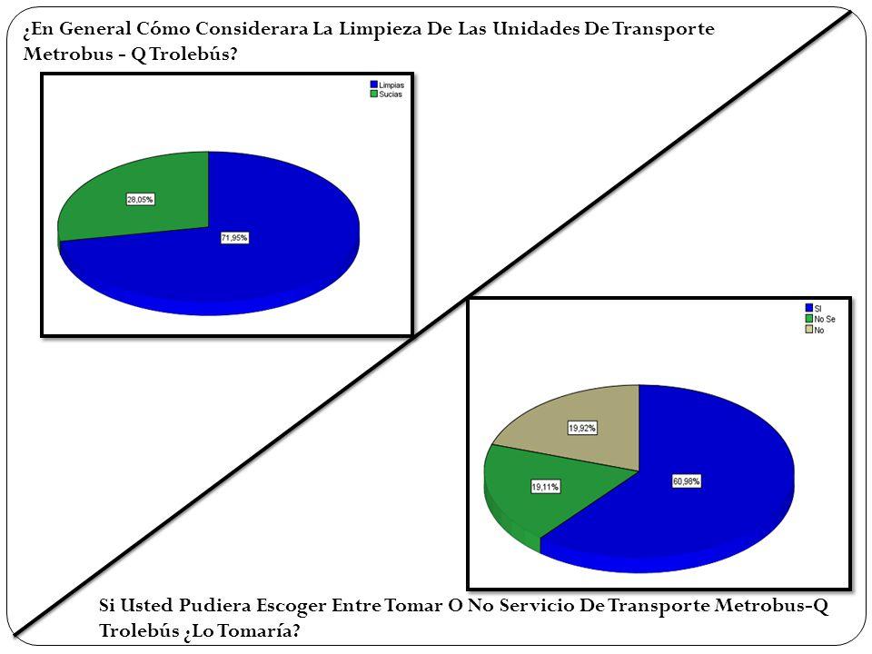 ¿En General Cómo Considerara La Limpieza De Las Unidades De Transporte Metrobus - Q Trolebús.