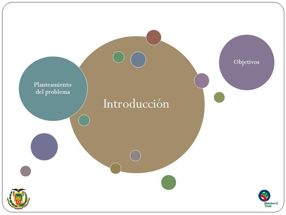 Introducción Planteamiento del problema Objetivos