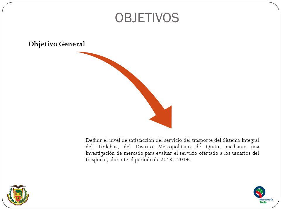 OBJETIVOS Objetivo General Definir el nivel de satisfacción del servicio del trasporte del Sistema Integral del Trolebús, del Distrito Metropolitano de Quito, mediante una investigación de mercado para evaluar el servicio ofertado a los usuarios del trasporte, durante el período de 2013 a 2014.