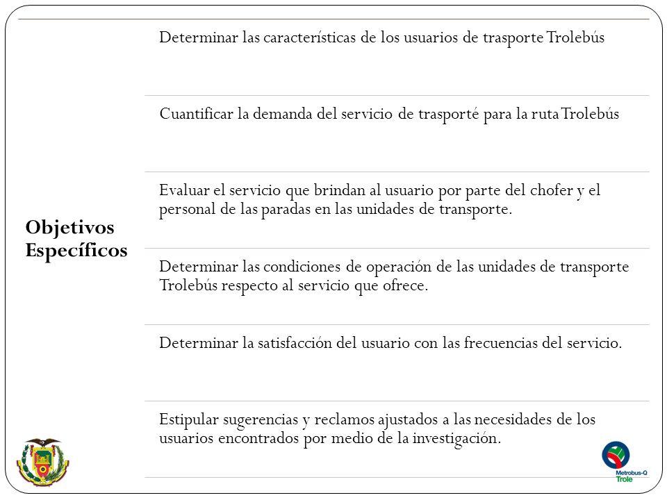 Objetivos Específicos Determinar las características de los usuarios de trasporte Trolebús Cuantificar la demanda del servicio de trasporté para la ruta Trolebús Evaluar el servicio que brindan al usuario por parte del chofer y el personal de las paradas en las unidades de transporte.