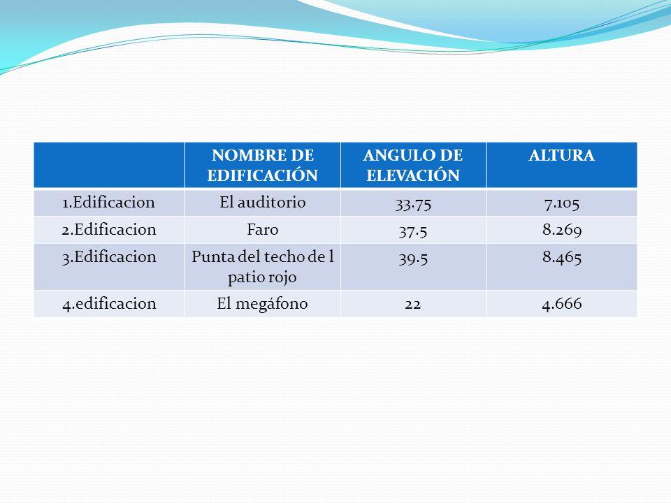NOMBRE DE EDIFICACIÓN ANGULO DE ELEVACIÓN ALTURA 1.EdificacionEl auditorio33.757.105 2.EdificacionFaro37.58.269 3.EdificacionPunta del techo de l pati