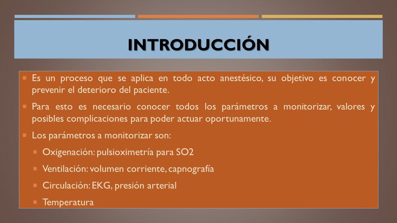 INTRODUCCIÓN  Es un proceso que se aplica en todo acto anestésico, su objetivo es conocer y prevenir el deterioro del paciente.