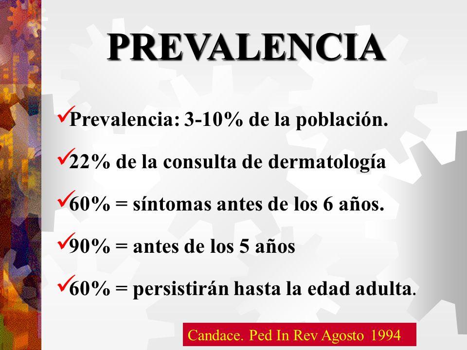 PREVALENCIA Prevalencia: 3-10% de la población.