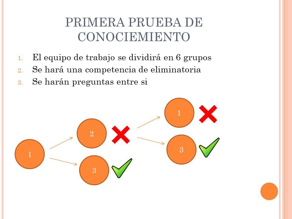 PRIMERA PRUEBA DE CONOCIEMIENTO 1.El equipo de trabajo se dividirá en 6 grupos 2.