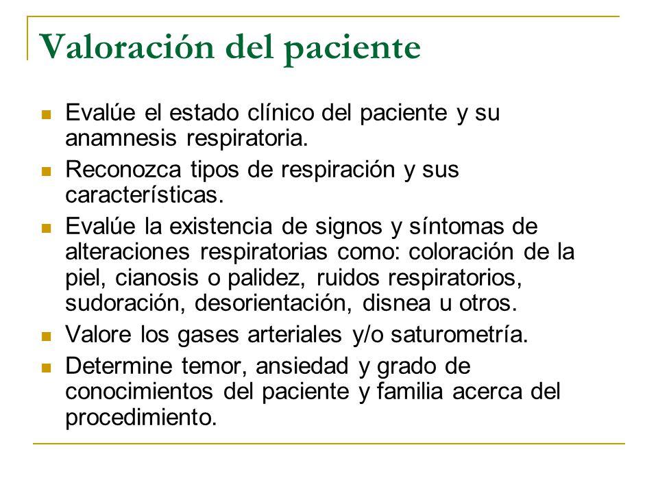 Valoración del paciente Evalúe el estado clínico del paciente y su anamnesis respiratoria. Reconozca tipos de respiración y sus características. Evalú
