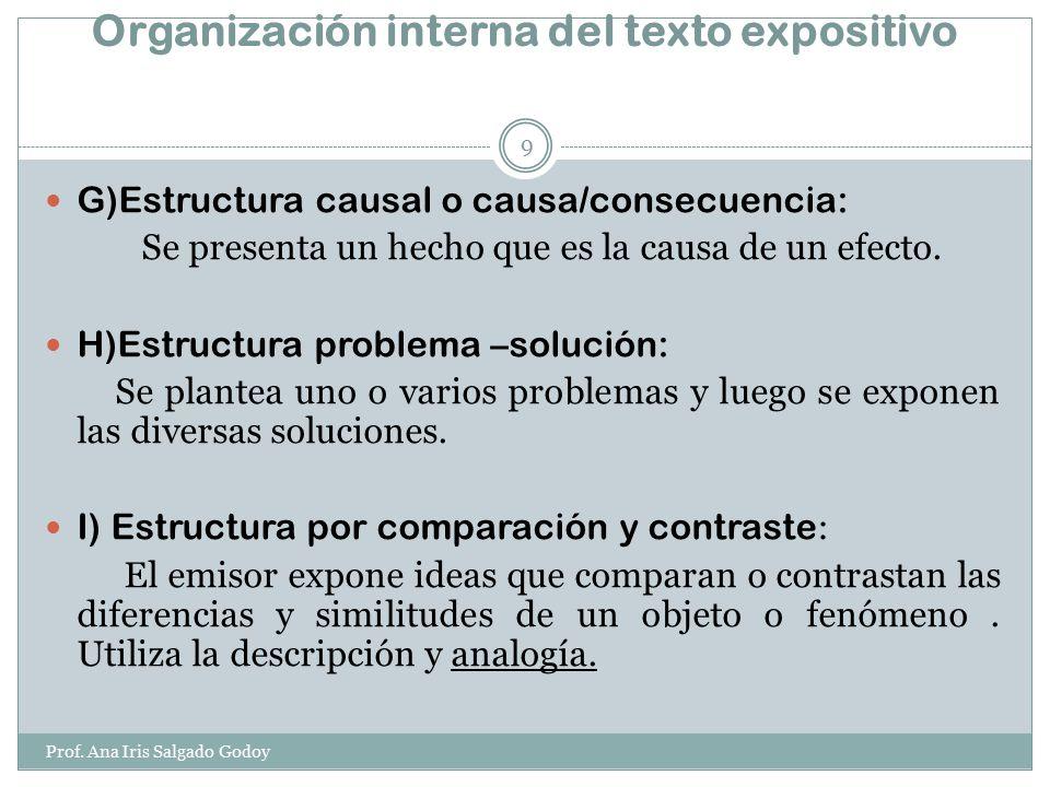 Organización interna del texto expositivo Prof.