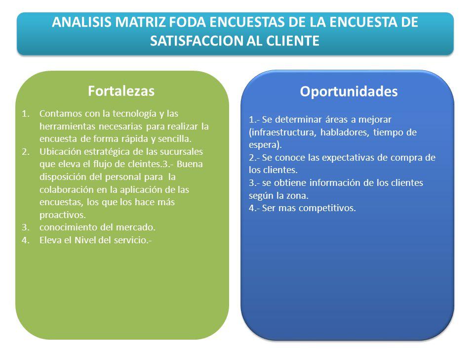 ANALISIS MATRIZ FODA ENCUESTAS DE LA ENCUESTA DE SATISFACCION AL CLIENTE Fortalezas 1.Contamos con la tecnología y las herramientas necesarias para re