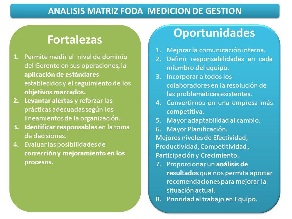 ANALISIS MATRIZ FODA MEDICION DE GESTION Oportunidades 1.Mejorar la comunicación interna. 2.Definir responsabilidades en cada miembro del equipo. 3.In