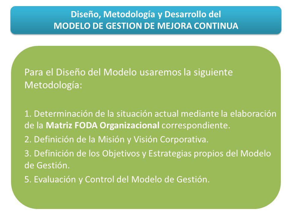 Diseño, Metodología y Desarrollo del MODELO DE GESTION DE MEJORA CONTINUA Para el Diseño del Modelo usaremos la siguiente Metodología: 1. Determinació