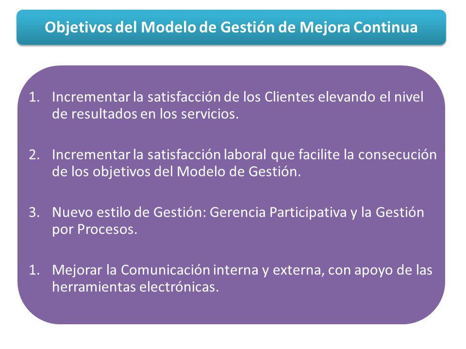 Objetivos del Modelo de Gestión de Mejora Continua 1.Incrementar la satisfacción de los Clientes elevando el nivel de resultados en los servicios. 2.I