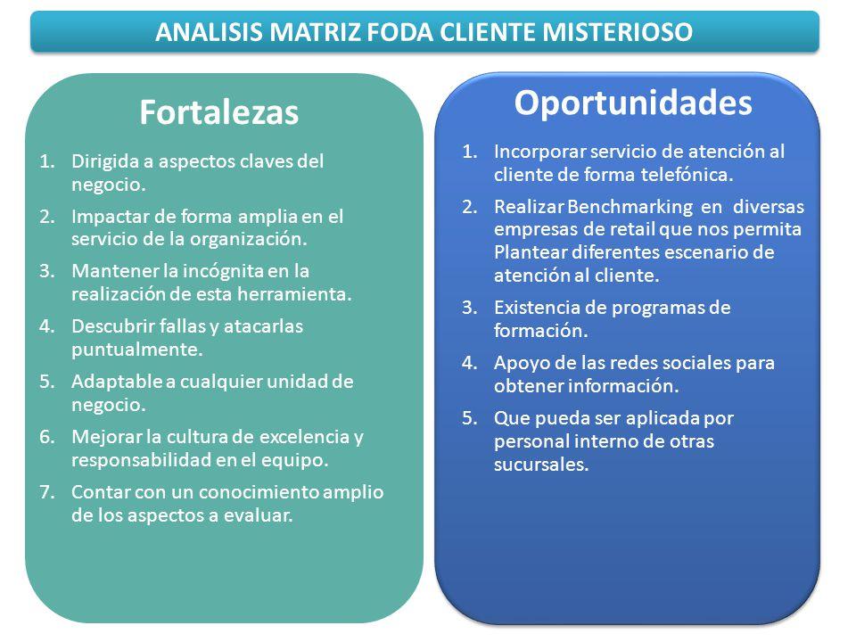 ANALISIS MATRIZ FODA CLIENTE MISTERIOSO Amenazas 1.Ventas de productos regulados.