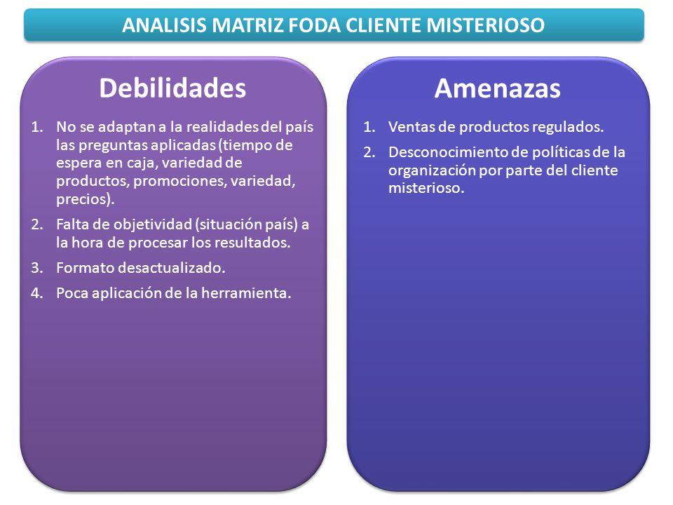 ANALISIS MATRIZ FODA CLIENTE MISTERIOSO Amenazas 1.Ventas de productos regulados. 2.Desconocimiento de políticas de la organización por parte del clie