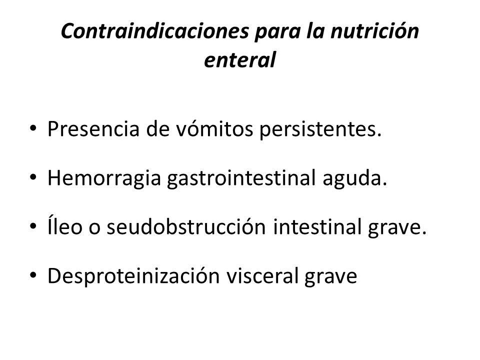 Contraindicaciones para la nutrición enteral Presencia de vómitos persistentes. Hemorragia gastrointestinal aguda. Íleo o seudobstrucción intestinal g