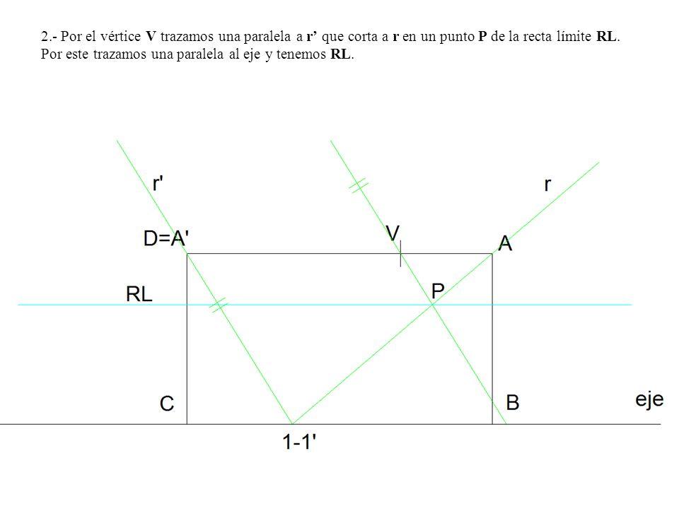 2.- Por el vértice V trazamos una paralela a r' que corta a r en un punto P de la recta límite RL. Por este trazamos una paralela al eje y tenemos RL.