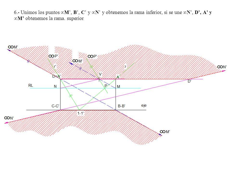 6.- Unimos los puntos ∞M', B', C' y ∞N' y obtenemos la rama inferior, si se une ∞N', D', A' y ∞M' obtenemos la rama. superior