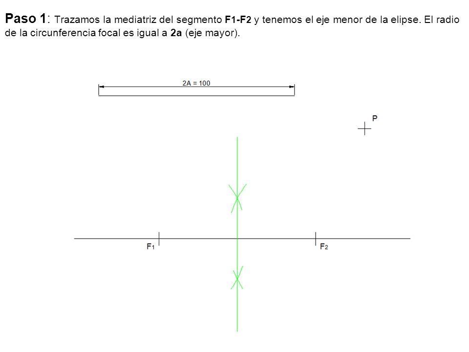 Paso 1: Trazamos la mediatriz del segmento F 1 -F 2 y tenemos el eje menor de la elipse. El radio de la circunferencia focal es igual a 2a (eje mayor)