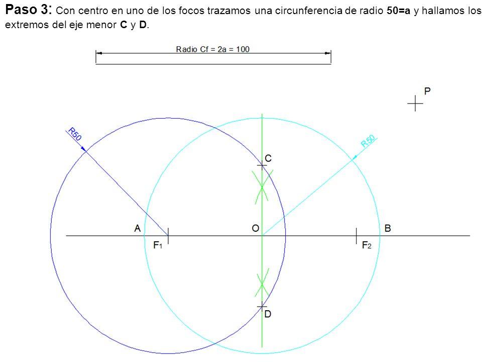 Paso 3 : Con centro en uno de los focos trazamos una circunferencia de radio 50=a y hallamos los extremos del eje menor C y D.