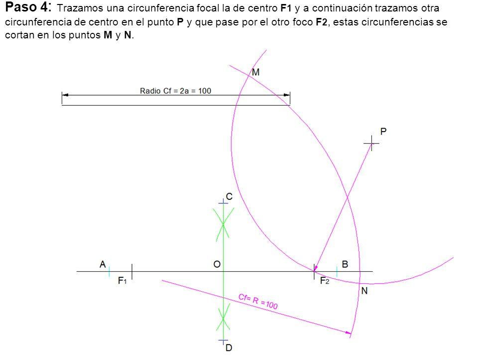 Paso 4 : Trazamos una circunferencia focal la de centro F 1 y a continuación trazamos otra circunferencia de centro en el punto P y que pase por el ot