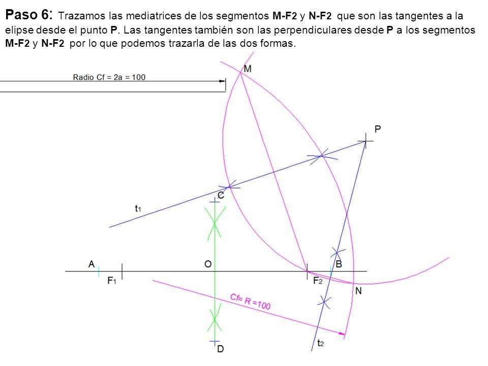 Paso 6 : Trazamos las mediatrices de los segmentos M-F 2 y N-F 2 que son las tangentes a la elipse desde el punto P. Las tangentes también son las per
